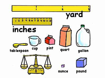 Unit of Measure