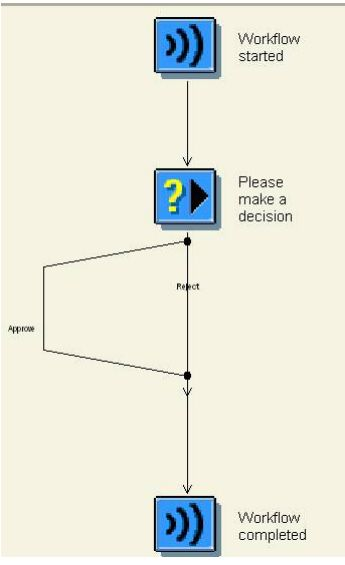 workflow_decision
